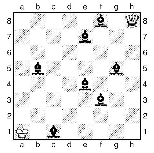 Сумеет ли читатель расположить 8 ферзей на шахматной доске таким образом