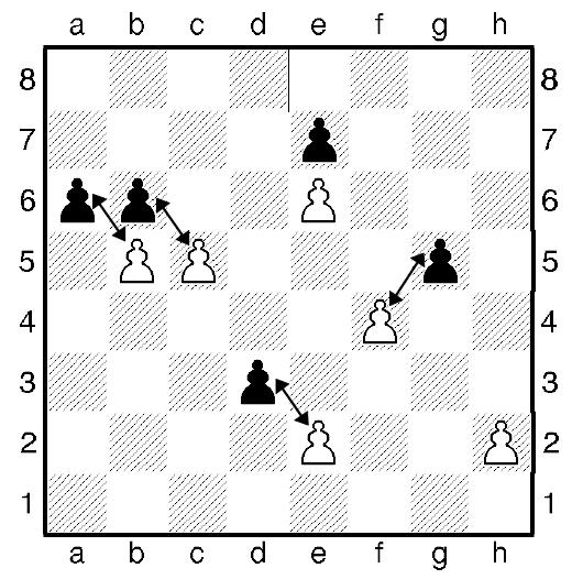 При записи шахматных