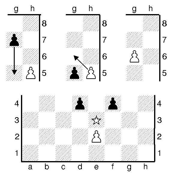 Взятие шахматной пешки на
